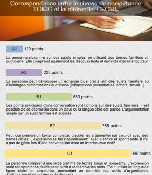 info-CECRL-vs-TOEIC